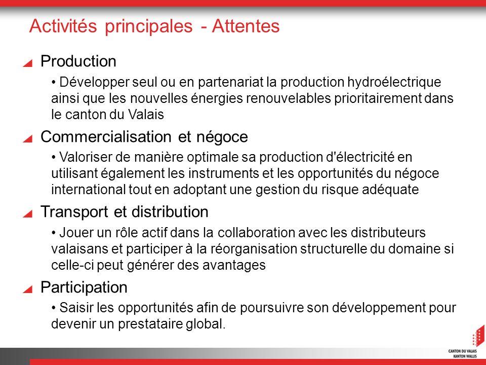 Activités principales - Attentes Production Développer seul ou en partenariat la production hydroélectrique ainsi que les nouvelles énergies renouvela