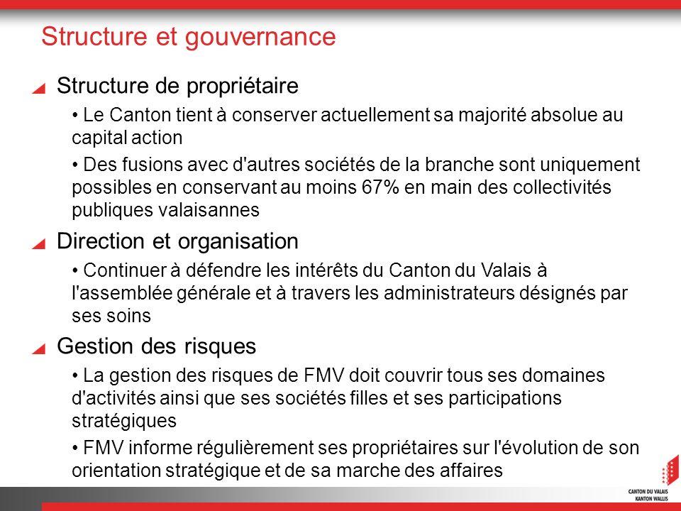 Structure et gouvernance Structure de propriétaire Le Canton tient à conserver actuellement sa majorité absolue au capital action Des fusions avec d'a