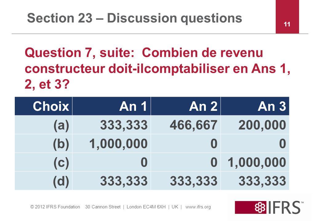 © 2012 IFRS Foundation 30 Cannon Street | London EC4M 6XH | UK | www.ifrs.org Section 23 – Discussion questions Question 7, suite: Combien de revenu constructeur doit-ilcomptabiliser en Ans 1, 2, et 3.