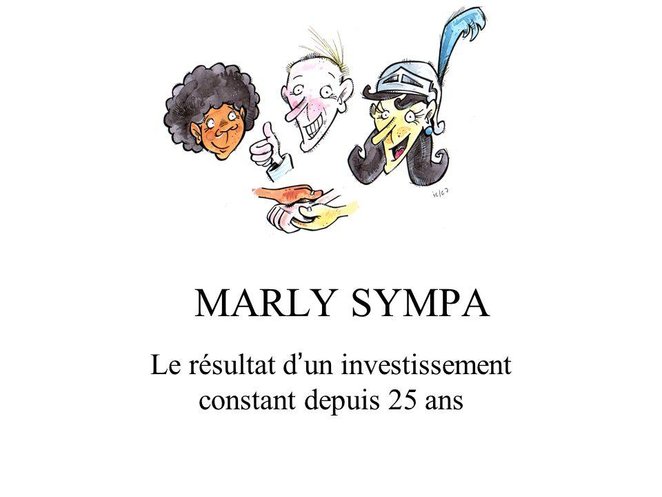 MARLY SYMPA Le résultat dun investissement constant depuis 25 ans