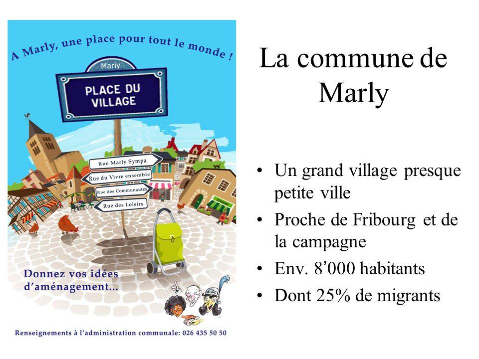 La commune de Marly Un grand village presque petite ville Proche de Fribourg et de la campagne Env.