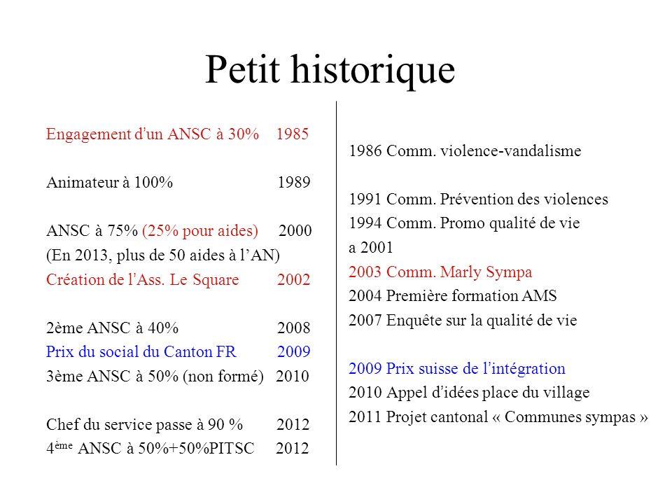 Petit historique Engagement dun ANSC à 30% 1985 Animateur à 100% 1989 ANSC à 75% (25% pour aides) 2000 (En 2013, plus de 50 aides à lAN) Création de lAss.