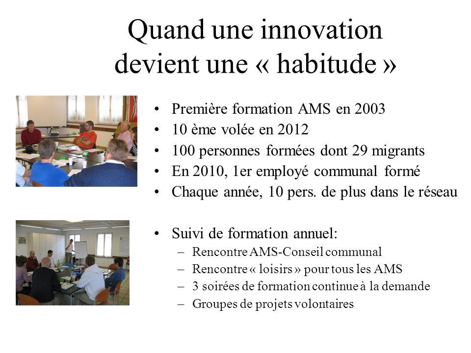 Quand une innovation devient une « habitude » Première formation AMS en 2003 10 ème volée en 2012 100 personnes formées dont 29 migrants En 2010, 1er employé communal formé Chaque année, 10 pers.