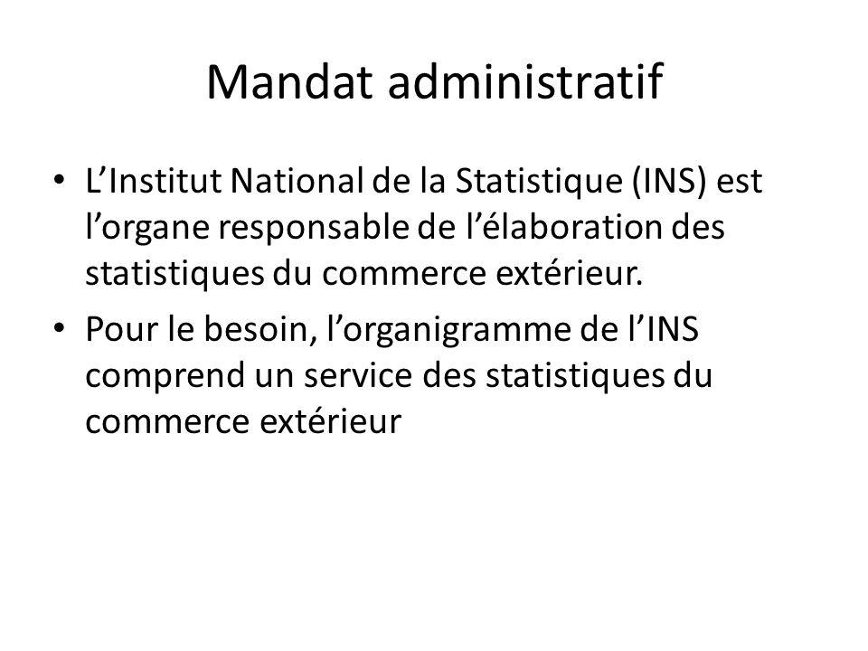 Processus de traitement Collecte de données Corrections préliminaires Redressements des valeurs Mise à jour de la base des données publications