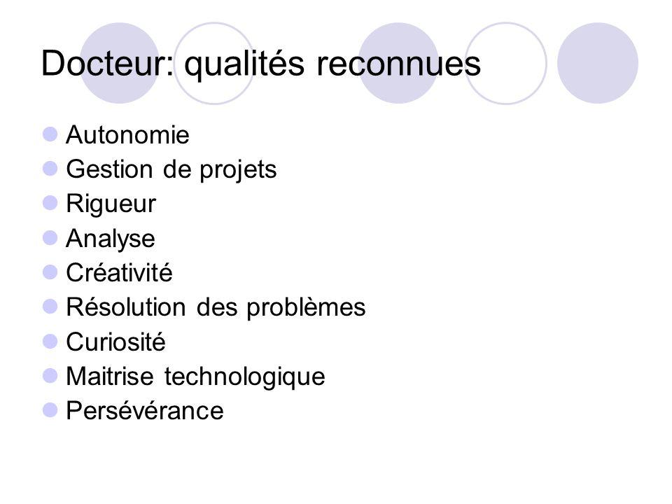 Docteur: qualités reconnues Autonomie Gestion de projets Rigueur Analyse Créativité Résolution des problèmes Curiosité Maitrise technologique Persévérance