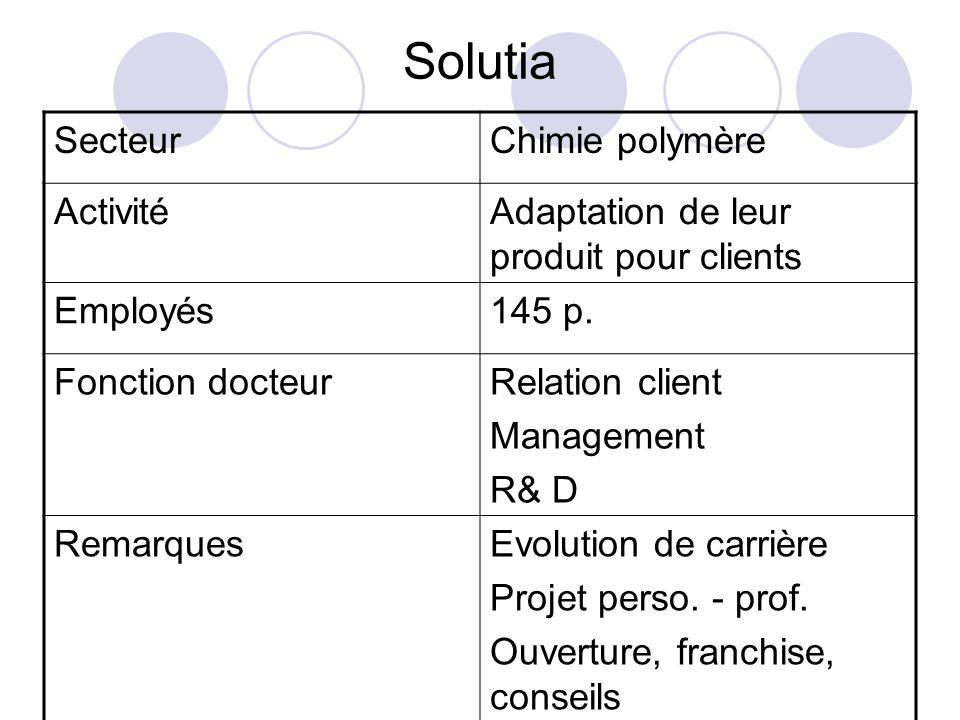 Solutia SecteurChimie polymère ActivitéAdaptation de leur produit pour clients Employés145 p. Fonction docteurRelation client Management R& D Remarque