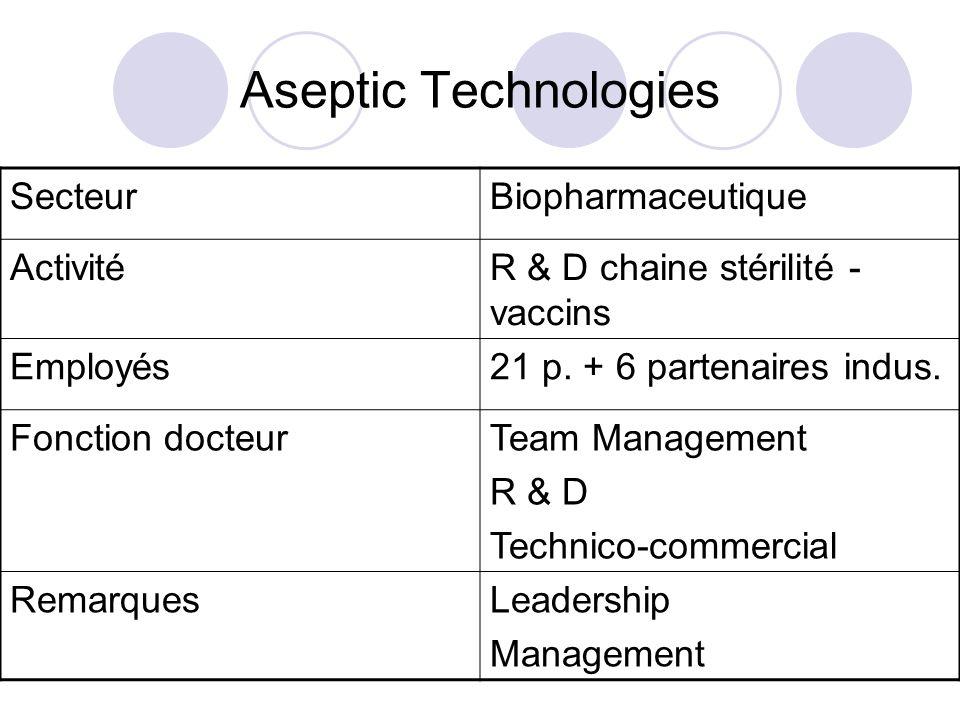 Aseptic Technologies SecteurBiopharmaceutique ActivitéR & D chaine stérilité - vaccins Employés21 p. + 6 partenaires indus. Fonction docteurTeam Manag