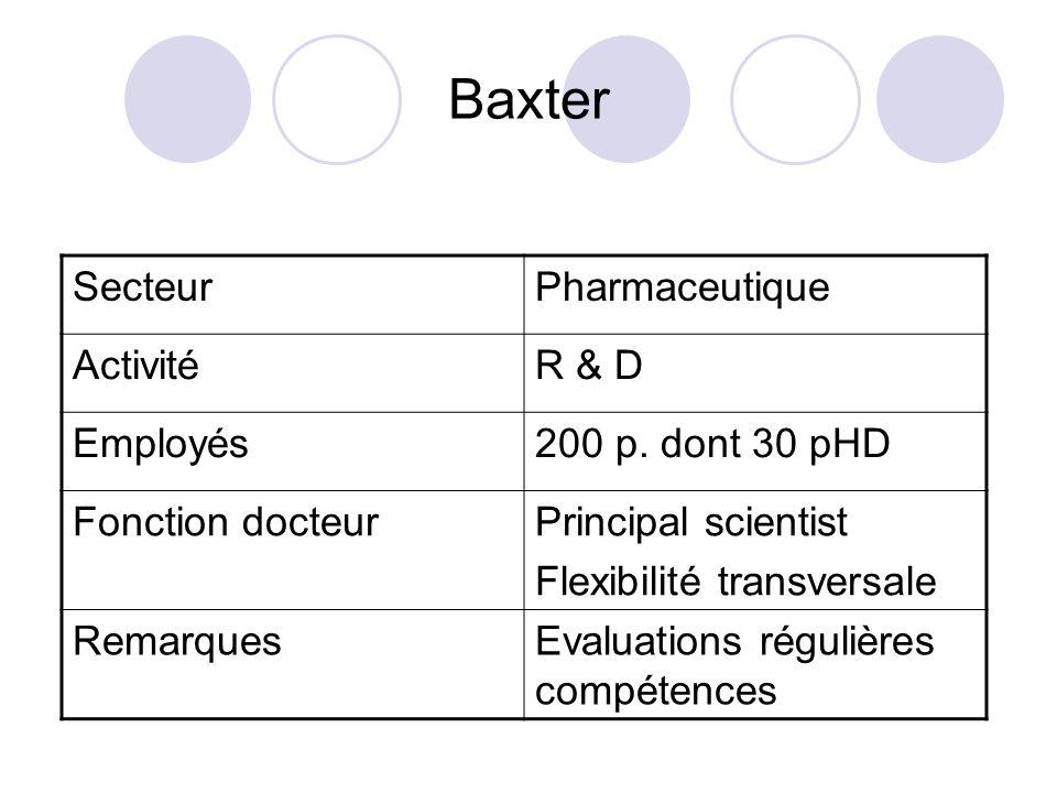 Baxter SecteurPharmaceutique ActivitéR & D Employés200 p. dont 30 pHD Fonction docteurPrincipal scientist Flexibilité transversale RemarquesEvaluation