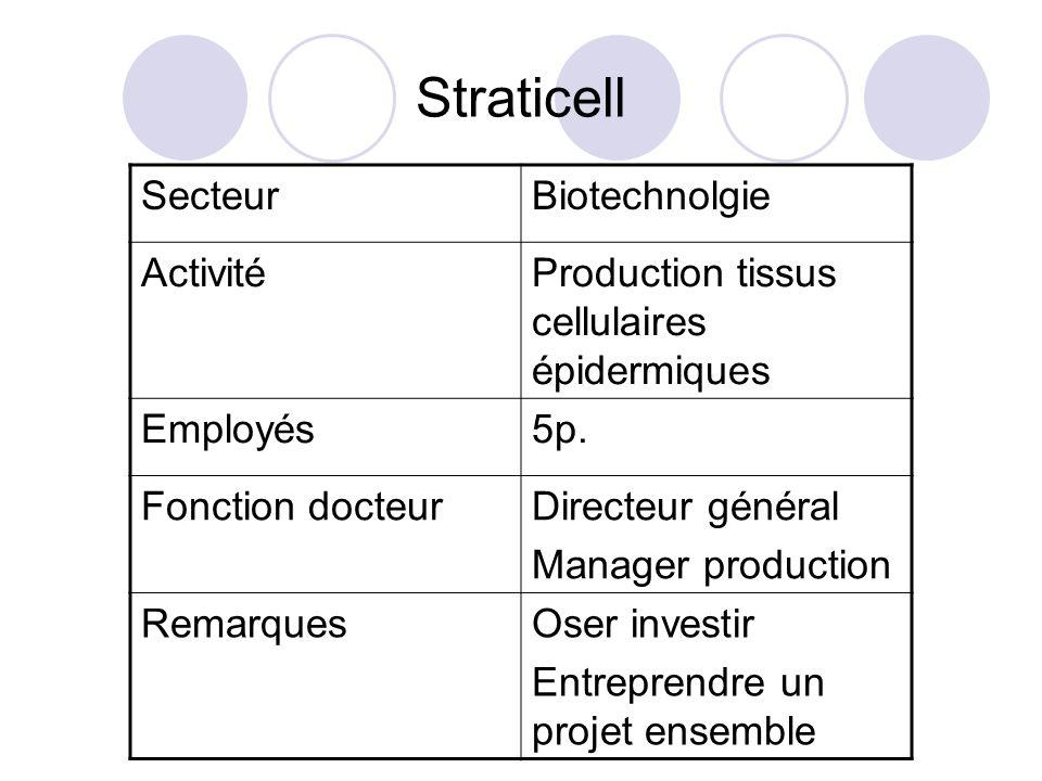 Straticell SecteurBiotechnolgie ActivitéProduction tissus cellulaires épidermiques Employés5p. Fonction docteurDirecteur général Manager production Re