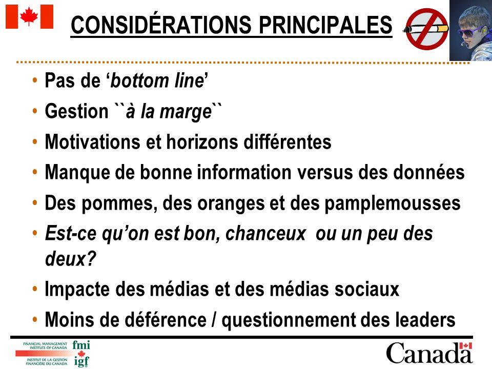 CONSIDÉRATIONS PRINCIPALES Pas de bottom line Gestion `` à la marge `` Motivations et horizons différentes Manque de bonne information versus des donn