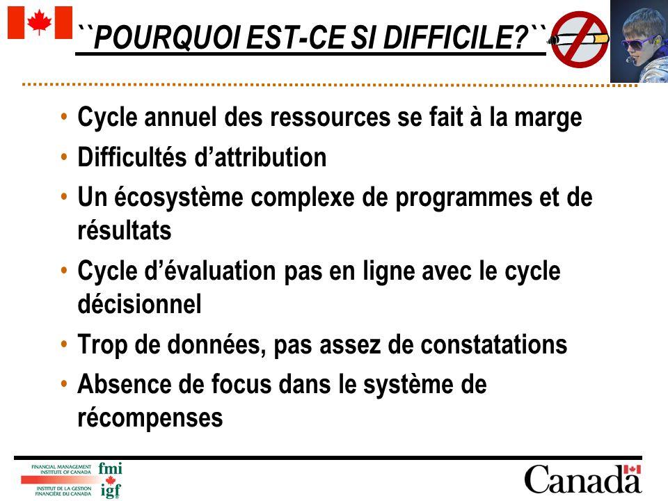 Cycle annuel des ressources se fait à la marge Difficultés dattribution Un écosystème complexe de programmes et de résultats Cycle dévaluation pas en