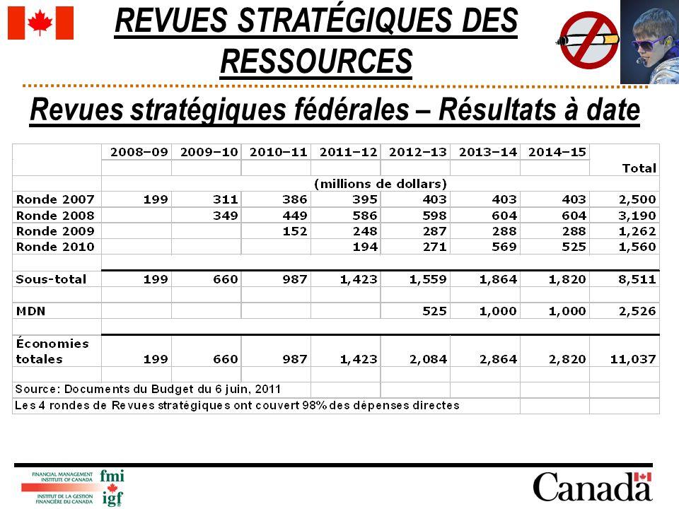 REVUES STRATÉGIQUES DES RESSOURCES Revues stratégiques fédérales – Résultats à date