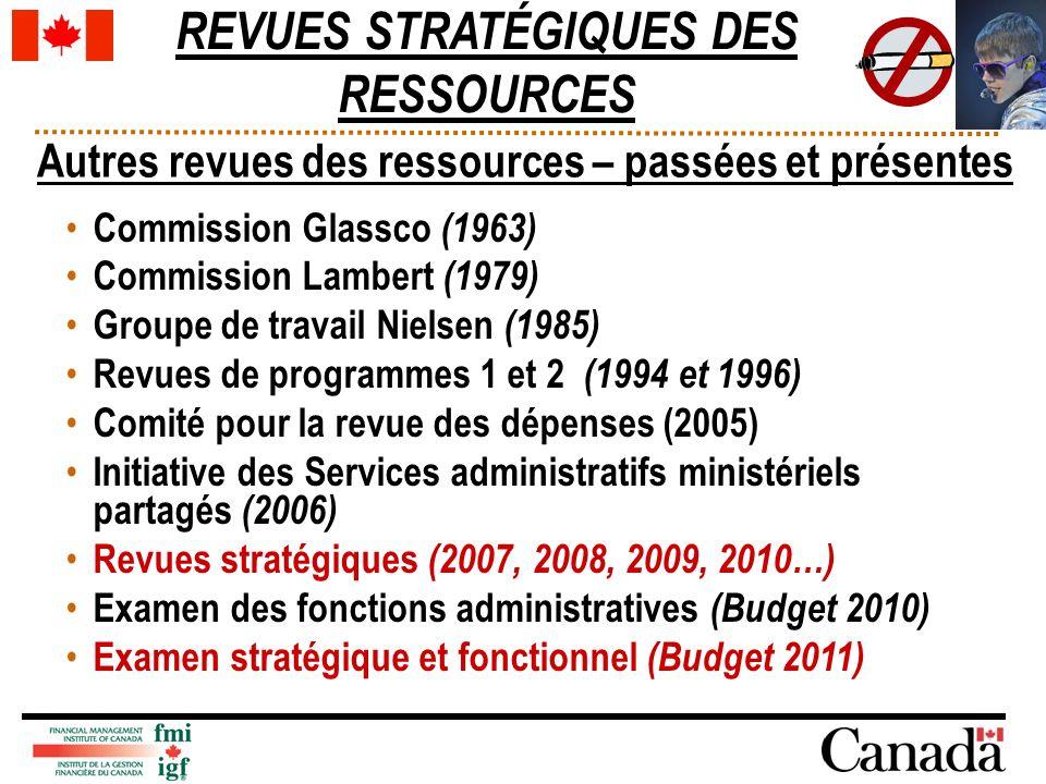 REVUES STRATÉGIQUES DES RESSOURCES Commission Glassco (1963) Commission Lambert (1979) Groupe de travail Nielsen (1985) Revues de programmes 1 et 2 (1