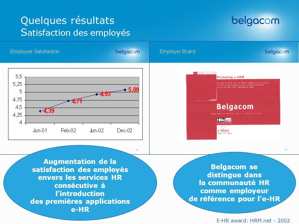 Quelques résultats S atisfaction des employés Augmentation de la satisfaction des employés envers les services HR consécutive à lintroduction des prem
