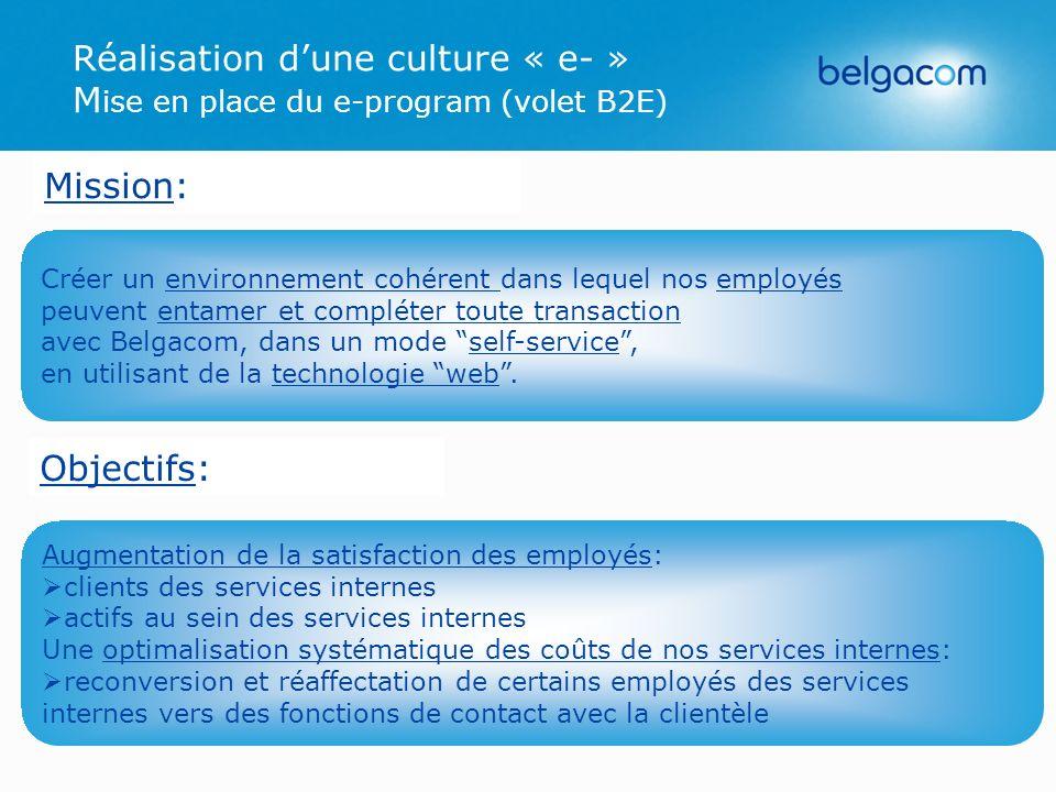 Augmentation de la satisfaction des employés: clients des services internes actifs au sein des services internes Une optimalisation systématique des c