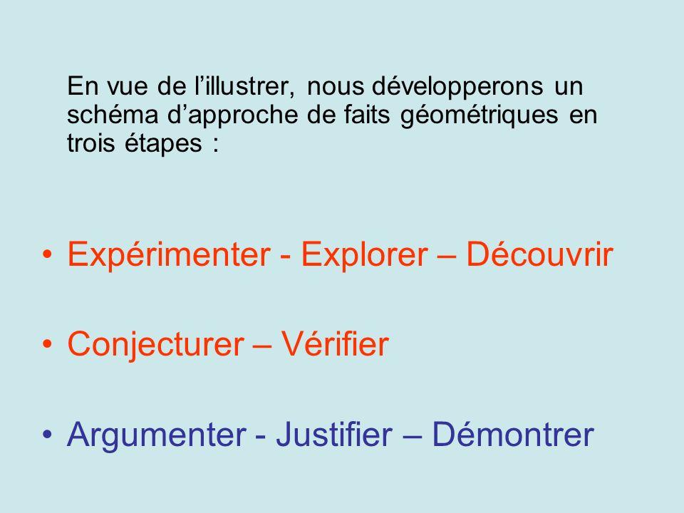 En vue de lillustrer, nous développerons un schéma dapproche de faits géométriques en trois étapes : Expérimenter - Explorer – Découvrir Conjecturer – Vérifier Argumenter - Justifier – Démontrer