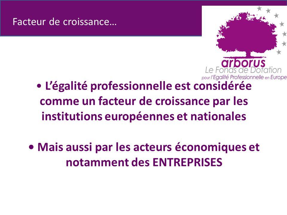 Légalité professionnelle est considérée comme un facteur de croissance par les institutions européennes et nationales Mais aussi par les acteurs économiques et notamment des ENTREPRISES Facteur de croissance…