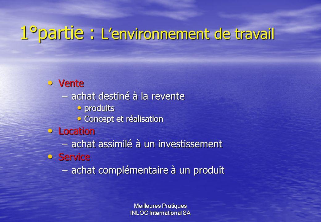 Meilleures Pratiques INLOC International SA 1°partie : Lenvironnement de travail Qui sommes nous .
