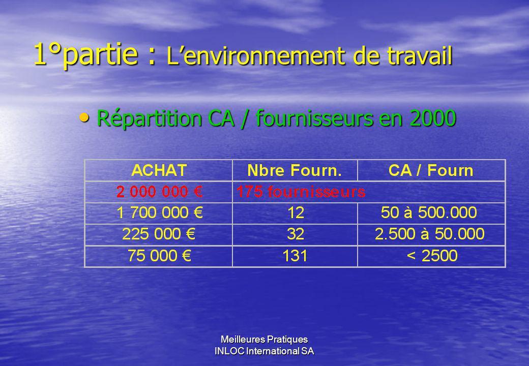 Meilleures Pratiques INLOC International SA 3°partie : Synergie dachat 4 % du C.A.