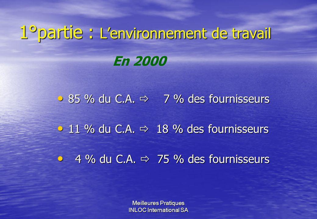 Meilleures Pratiques INLOC International SA 1°partie : Lenvironnement de travail x % du C.A.