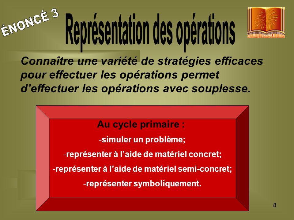 8 Connaître une variété de stratégies efficaces pour effectuer les opérations permet deffectuer les opérations avec souplesse. Au cycle primaire : -si