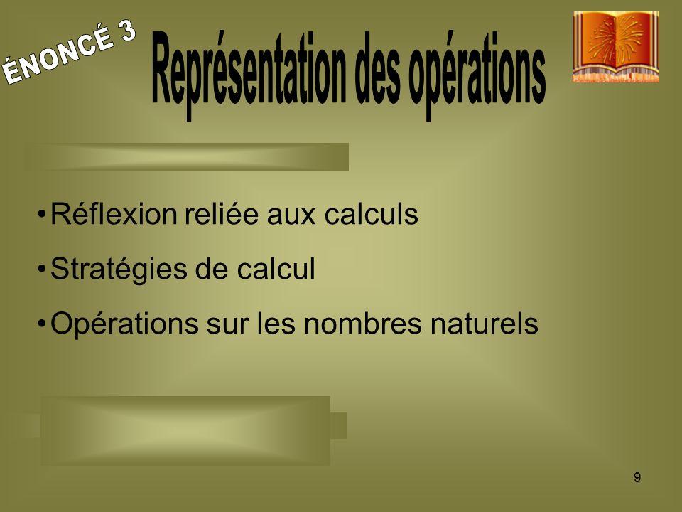 9 Réflexion reliée aux calculs Stratégies de calcul Opérations sur les nombres naturels