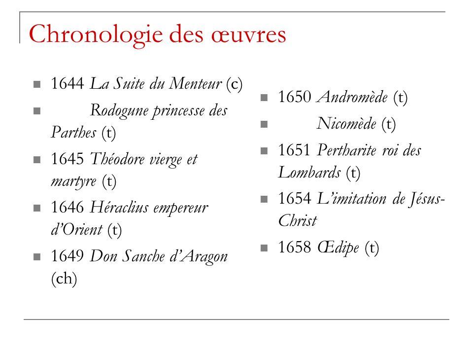 Chronologie des œuvres 1644 La Suite du Menteur (c) Rodogune princesse des Parthes (t) 1645 Théodore vierge et martyre (t) 1646 Héraclius empereur dOr