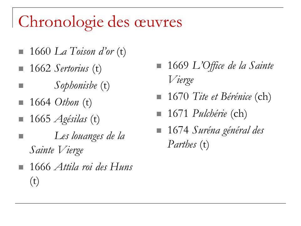 Chronologie des œuvres 1660 La Toison dor (t) 1662 Sertorius (t) Sophonisbe (t) 1664 Othon (t) 1665 Agésilas (t) Les louanges de la Sainte Vierge 1666
