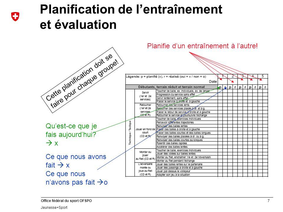 7 Office fédéral du sport OFSPO Jeunesse+Sport Planification de lentraînement et évaluation Cette planification doit se faire pour chaque groupe! Ques