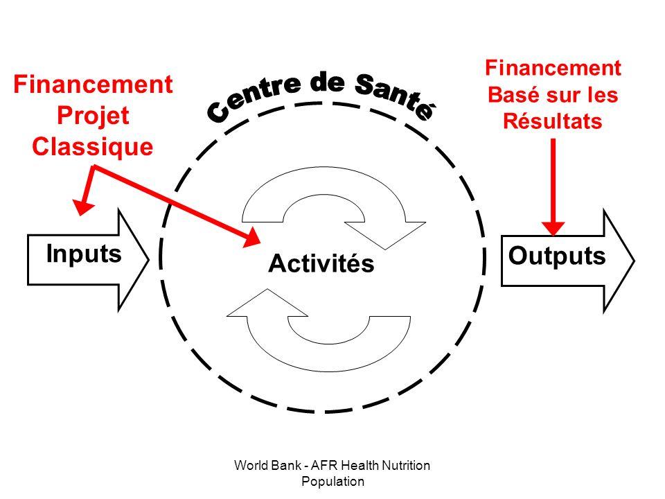 Inputs Outputs Activités Financement Projet Classique Financement Basé sur les Résultats World Bank - AFR Health Nutrition Population
