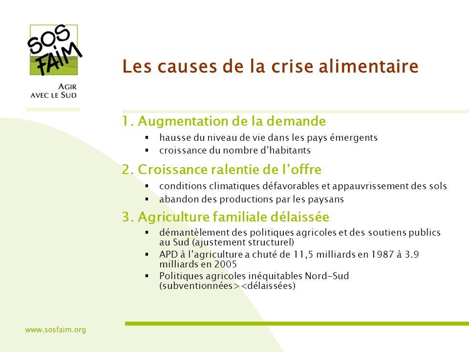 Les causes de la crise alimentaire 1.