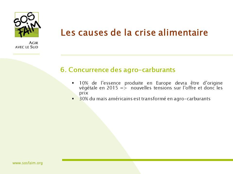 Les causes de la crise alimentaire 6.
