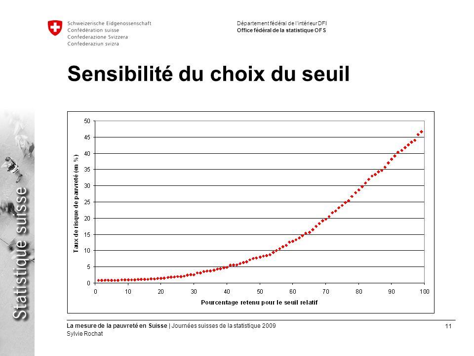 11 La mesure de la pauvreté en Suisse | Journées suisses de la statistique 2009 Sylvie Rochat Département fédéral de lintérieur DFI Office fédéral de
