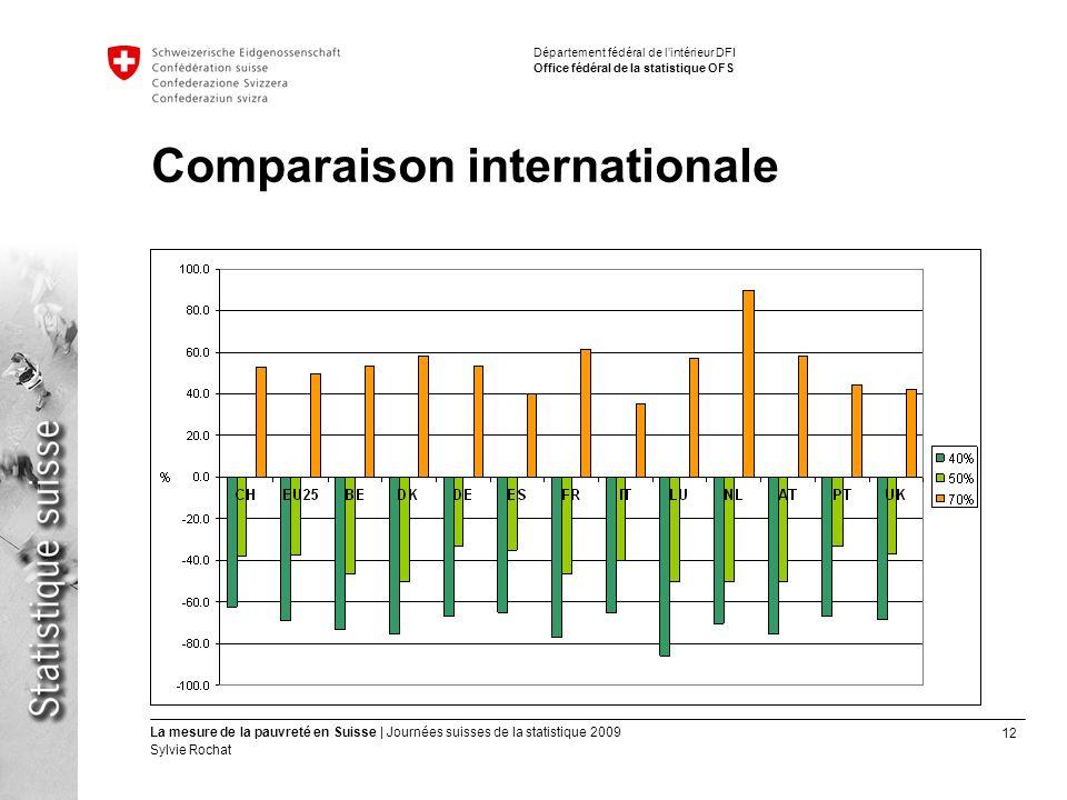 12 La mesure de la pauvreté en Suisse | Journées suisses de la statistique 2009 Sylvie Rochat Département fédéral de lintérieur DFI Office fédéral de