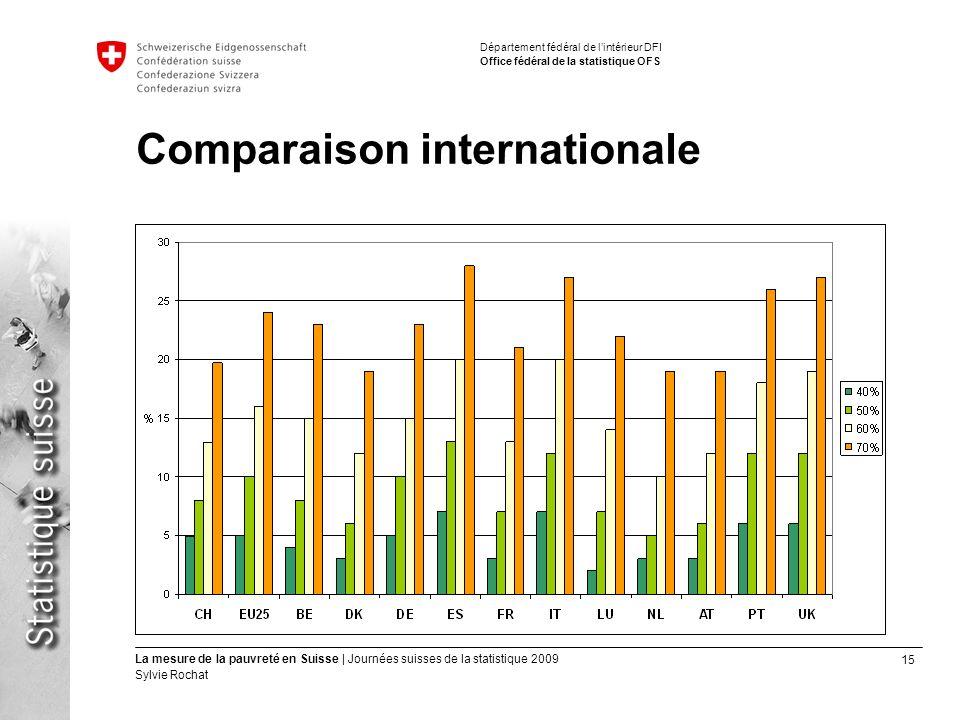 15 La mesure de la pauvreté en Suisse | Journées suisses de la statistique 2009 Sylvie Rochat Département fédéral de lintérieur DFI Office fédéral de