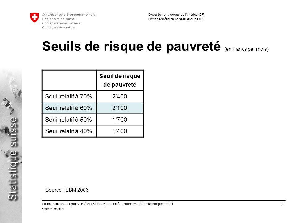 7 La mesure de la pauvreté en Suisse | Journées suisses de la statistique 2009 Sylvie Rochat Département fédéral de lintérieur DFI Office fédéral de l