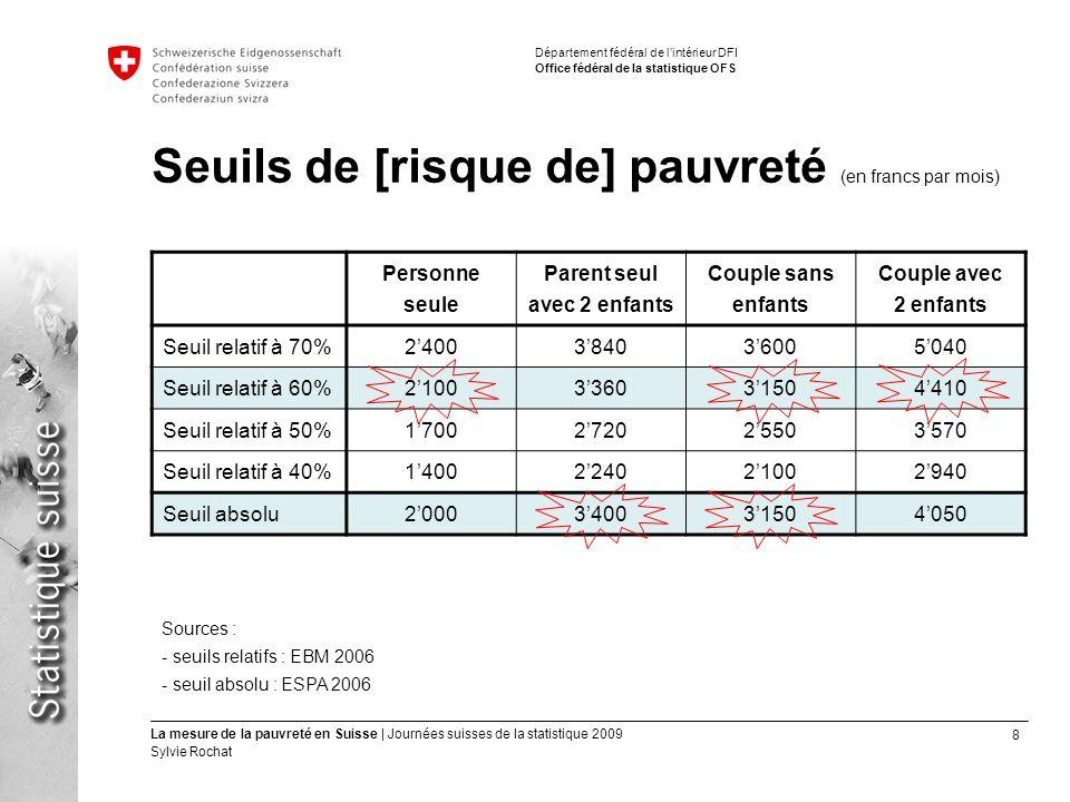 8 La mesure de la pauvreté en Suisse | Journées suisses de la statistique 2009 Sylvie Rochat Département fédéral de lintérieur DFI Office fédéral de l