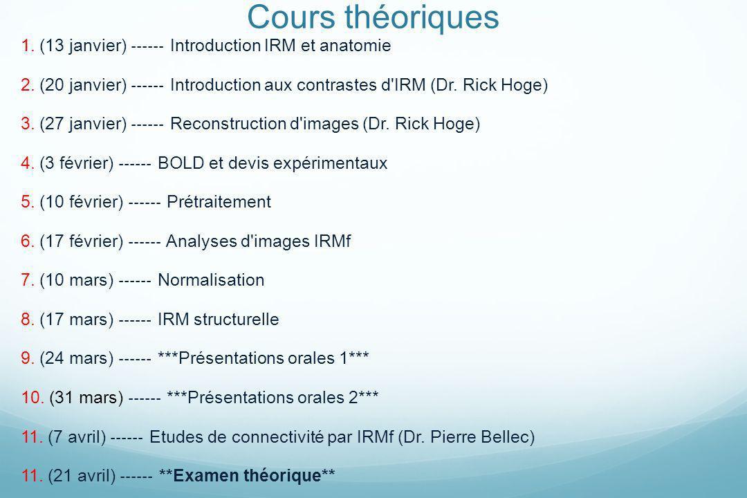Cours théoriques 1. (13 janvier) Introduction IRM et anatomie 2. (20 janvier) Introduction aux contrastes d'IRM (Dr. Rick Hoge) 3. (27 janvier) Recons