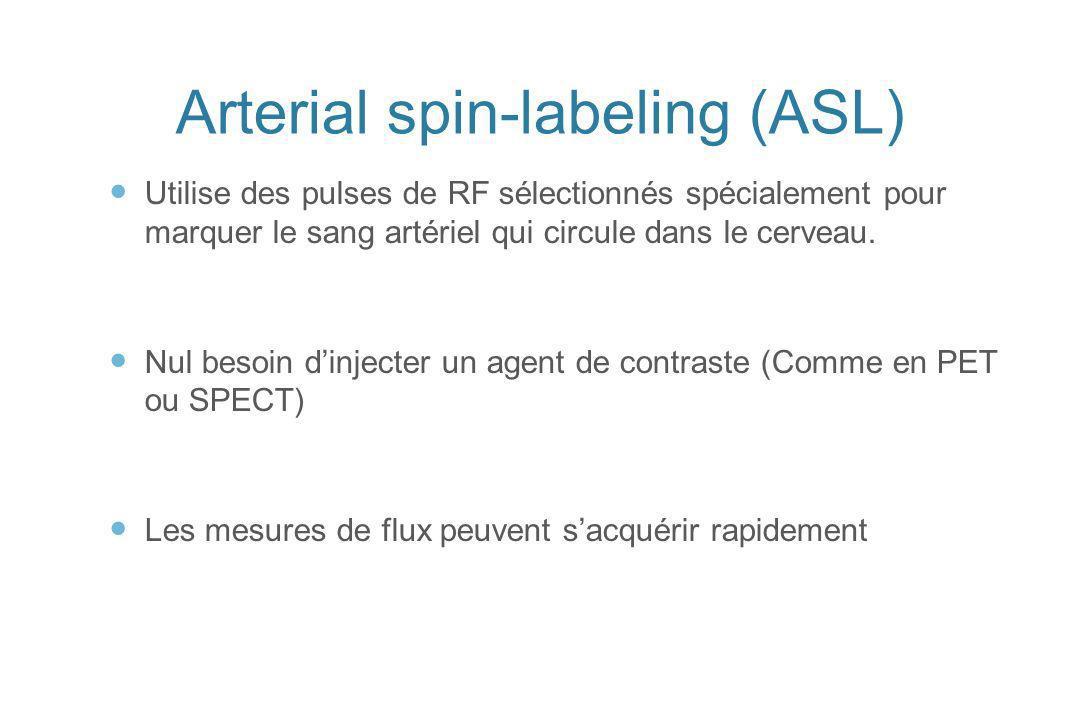 Arterial spin-labeling (ASL) Utilise des pulses de RF sélectionnés spécialement pour marquer le sang artériel qui circule dans le cerveau. Nul besoin