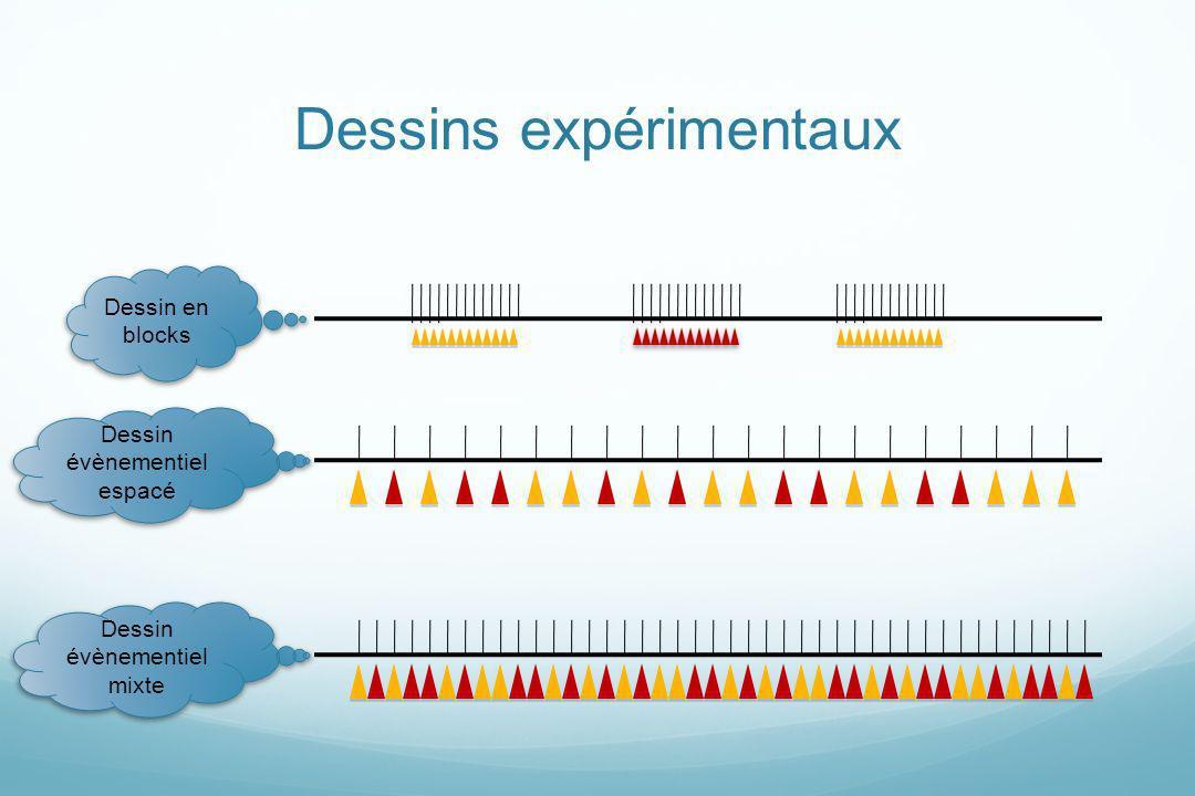 Dessins expérimentaux Dessin en blocks Dessin évènementiel espacé Dessin évènementiel mixte