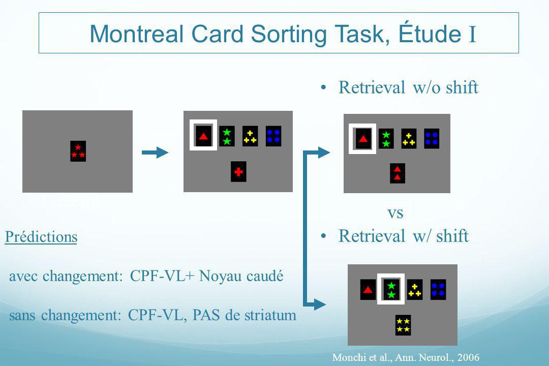 Montreal Card Sorting Task, Étude I Cue card Retrieval w/o shift Retrieval w/ shift vs Monchi et al., Ann. Neurol., 2006 Prédictions avec changement: