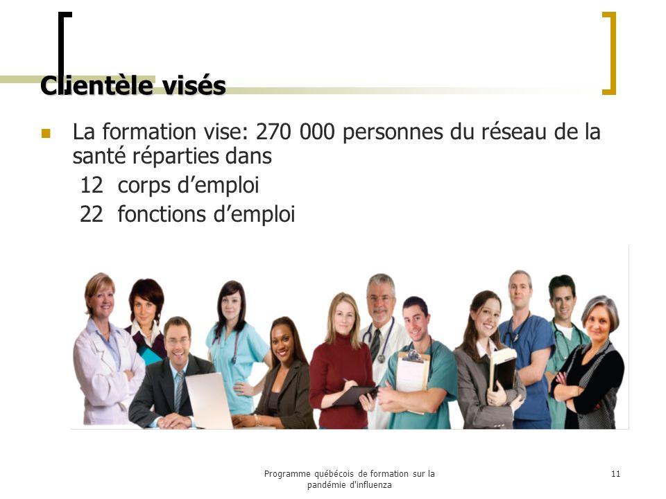 Clientèle visés La formation vise: 270 000 personnes du réseau de la santé réparties dans 12 corps demploi 22 fonctions demploi 11Programme québécois de formation sur la pandémie d influenza
