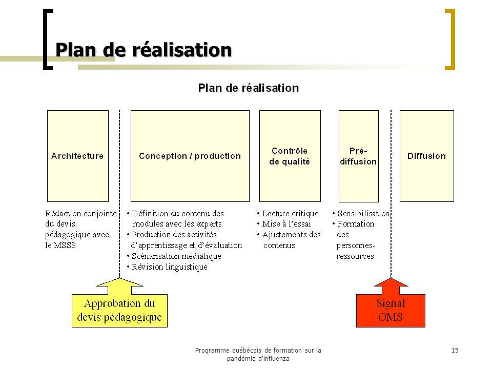 Plan de réalisation 15Programme québécois de formation sur la pandémie d influenza