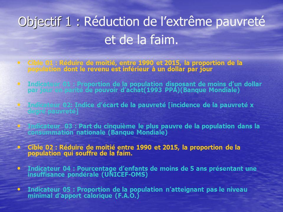 Objectif 1 : Objectif 1 : Réduction de lextrême pauvreté et de la faim. Cible 01 : Réduire de moitié, entre 1990 et 2015, la proportion de la populati