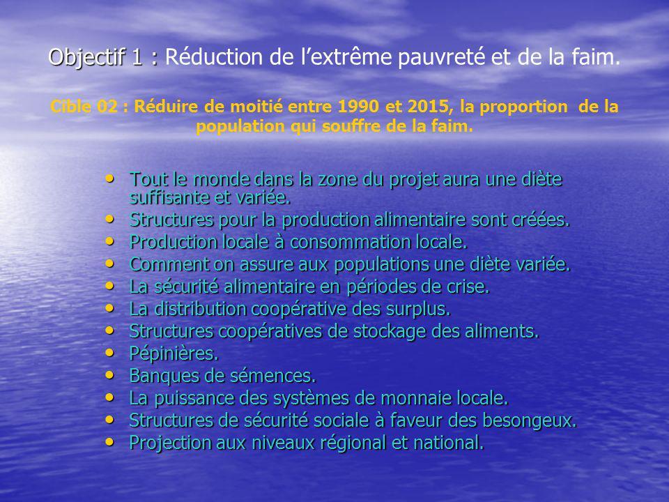 Objectif 1 : Objectif 1 : Réduction de lextrême pauvreté et de la faim. Cible 02 : Réduire de moitié entre 1990 et 2015, la proportion de la populatio