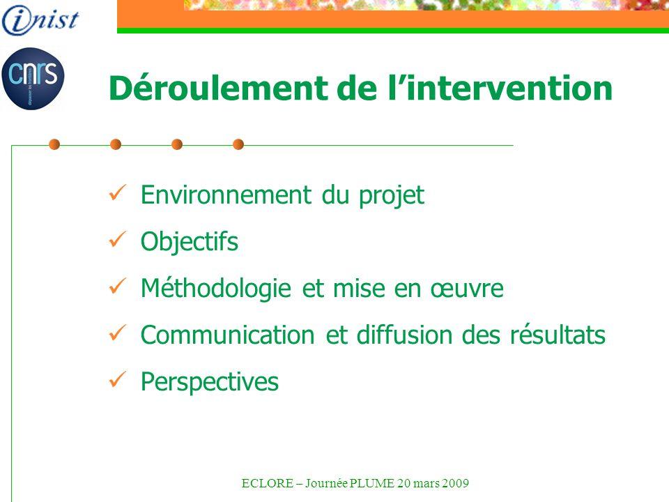 Déroulement de lintervention Environnement du projet Objectifs Méthodologie et mise en œuvre Communication et diffusion des résultats Perspectives ECLORE – Journée PLUME 20 mars 2009