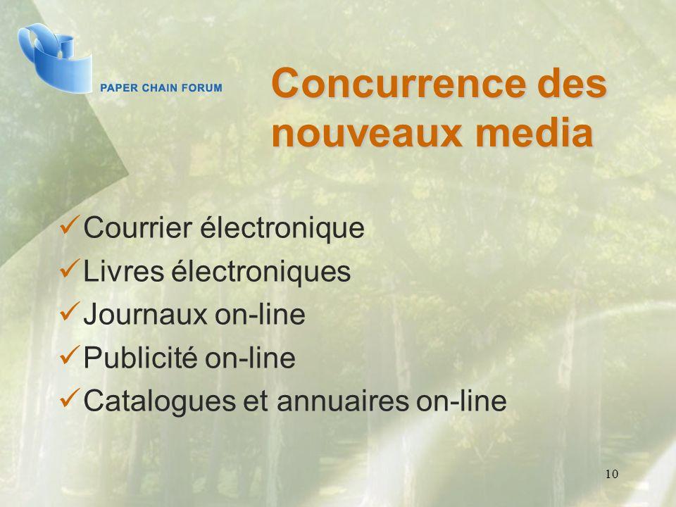 Concurrence des nouveaux media Courrier électronique Livres électroniques Journaux on-line Publicité on-line Catalogues et annuaires on-line 10