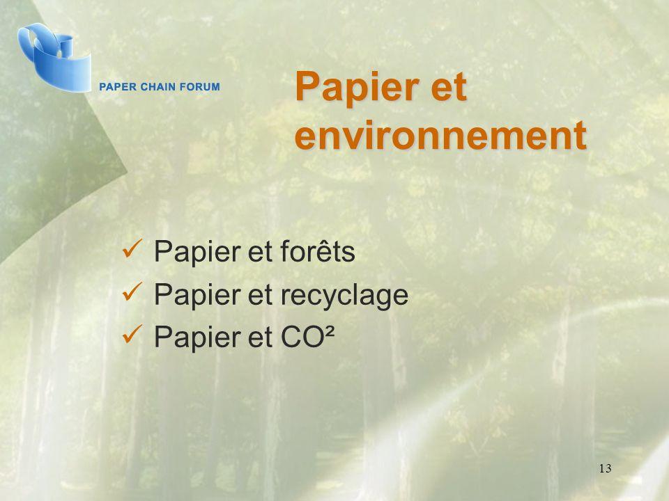 Papier et environnement Papier et forêts Papier et recyclage Papier et CO² 13