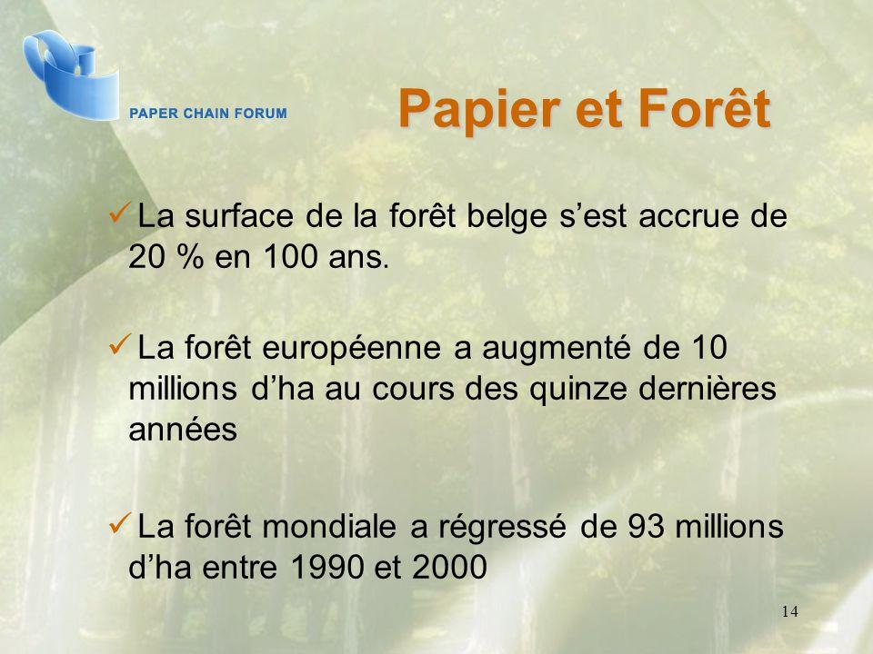 Papier et Forêt 14 La surface de la forêt belge sest accrue de 20 % en 100 ans. La forêt européenne a augmenté de 10 millions dha au cours des quinze
