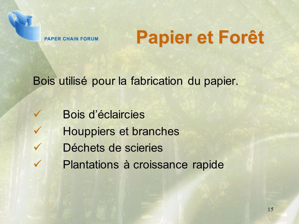 Papier et Forêt 15 Bois utilisé pour la fabrication du papier. Bois déclaircies Houppiers et branches Déchets de scieries Plantations à croissance rap